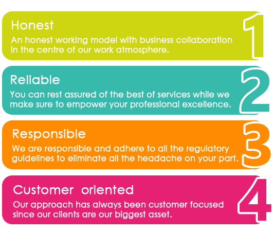 SOS offers services with Honesty, Reliability, Responsibility & We believe in Customer-Oriented Approach