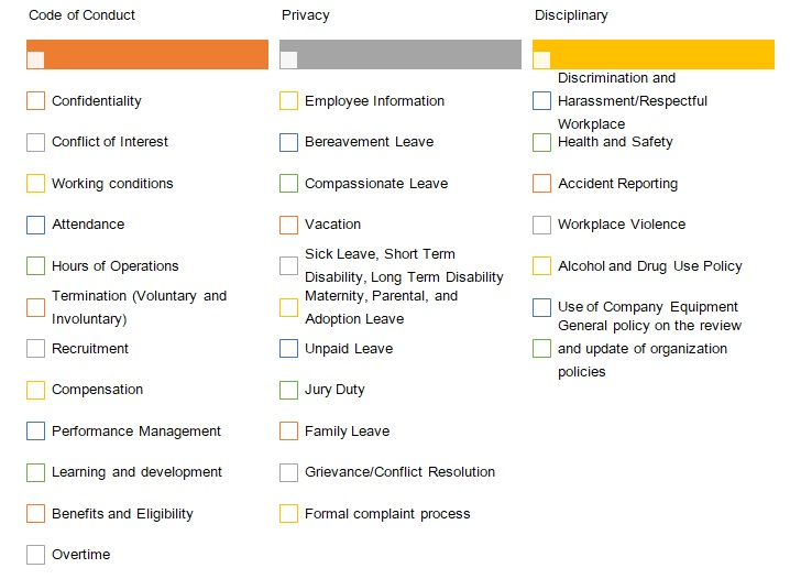 HR Policy covering the HR Audit (Human Resources Audit) Code of Conduct, Privacy & Disciplinary rules.